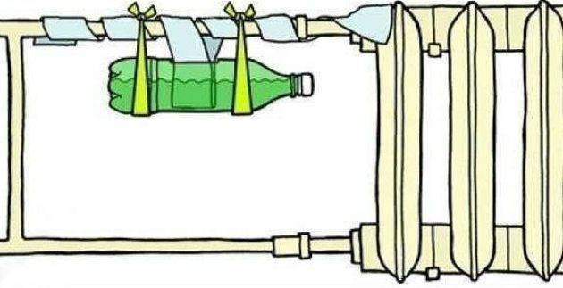 Как увлажнить воздух в комнате комаровский