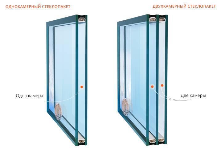 Разница между однокамерным и двухкамерным стеклопакетом