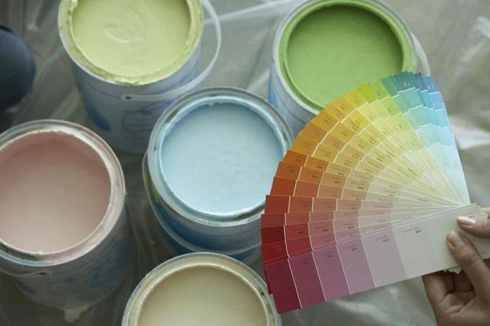 Что значит латексная краска