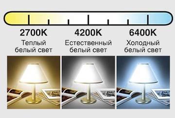 Энергосберегающие лампочки плюсы и минусы