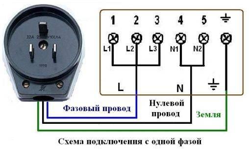Правила установки розеток и выключателей