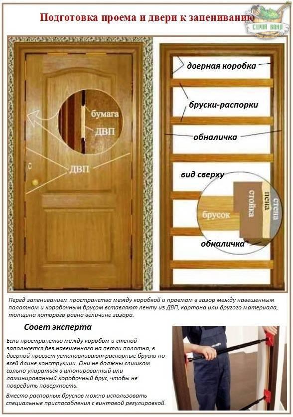 Установка міжкімнатних дверей