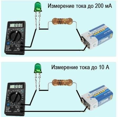 Мультиметр применение