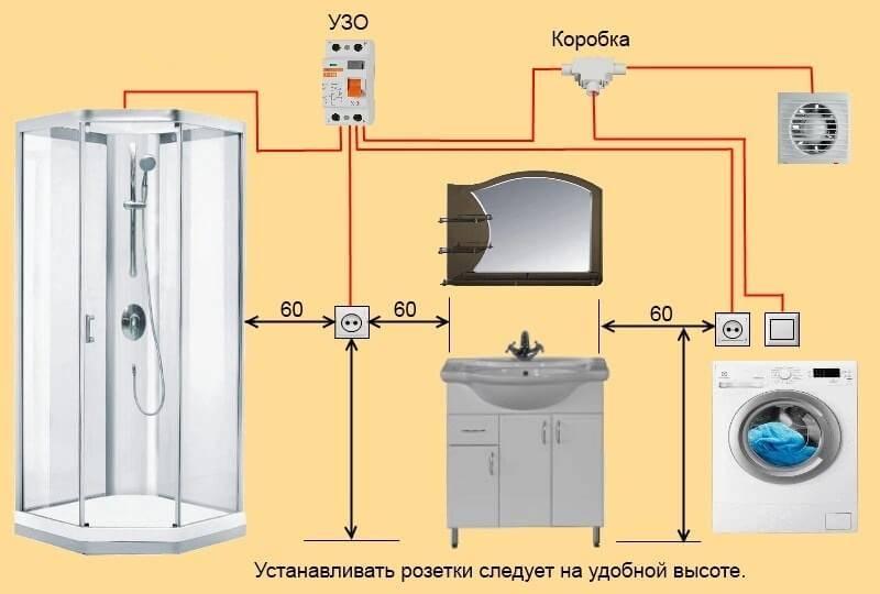 Высота монтажа розеток и выключателей
