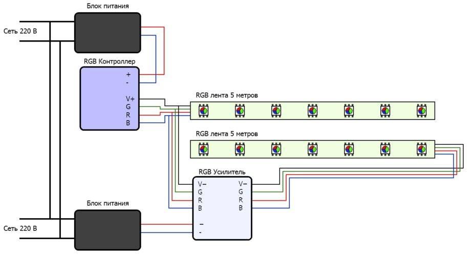 Схема подключения светодиодной ленты 12 вольт