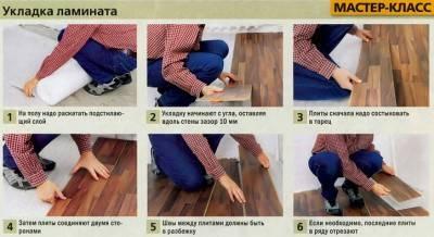 Как выбрать ламинат на кухню