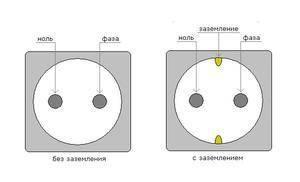 Как найти фазу и ноль индикаторной отверткой