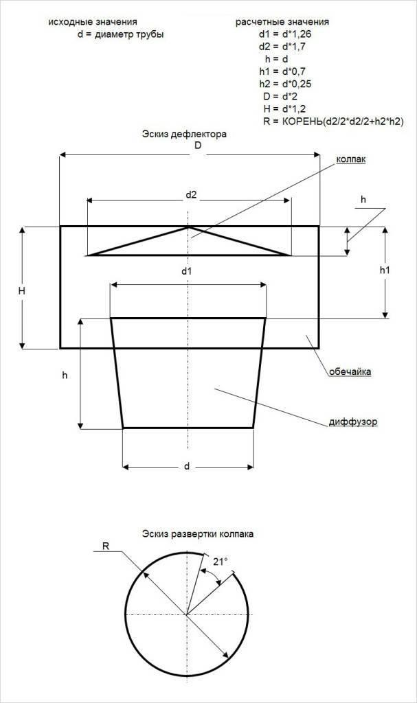 Флюгер дефлектор чертеж