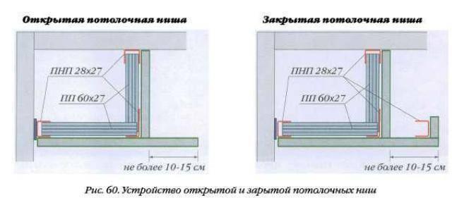 Как устанавливается светодиодная лента на потолок