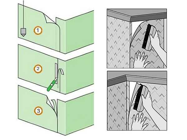 Как клеить флизелиновые метровые обои в углах