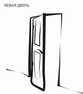 Как понять правая или левая дверь