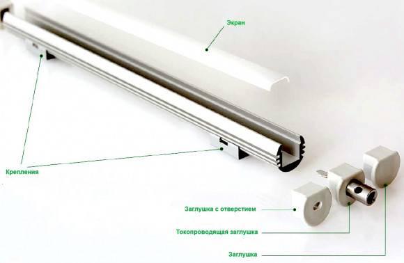 Отражатель для светодиодной ленты
