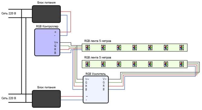 Схема подключения светодиодной ленты с выключателем