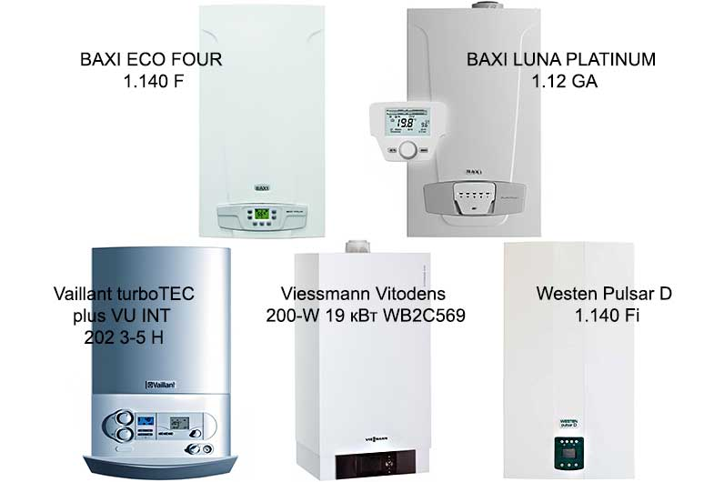 Газовые котлы для отопления квартиры как выбрать