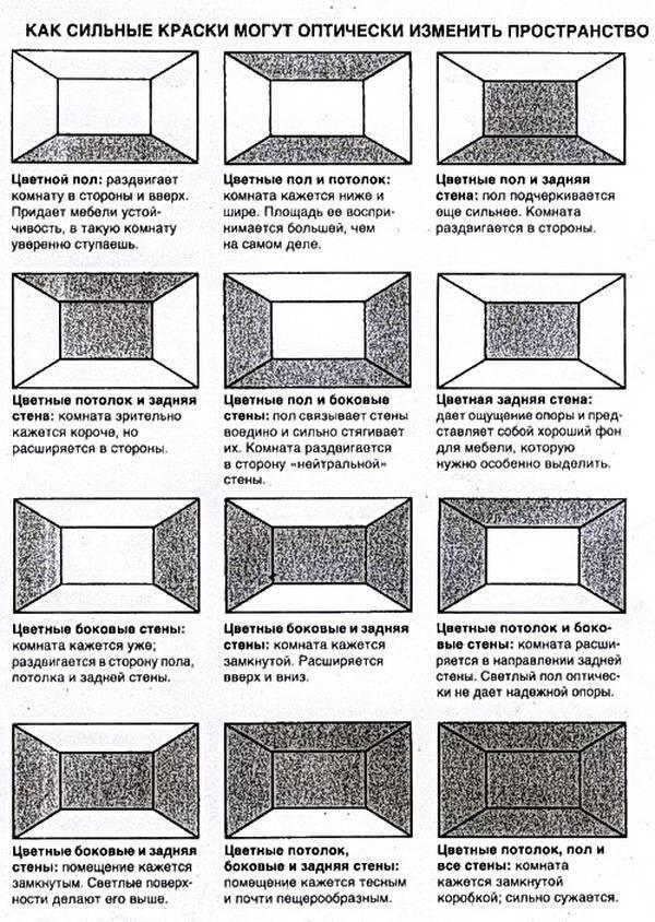 Как визуально расширить узкую комнату фото