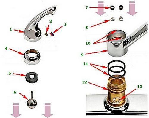 Как отремонтировать шаровый смеситель на кухне
