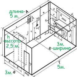 Как померить площадь комнаты