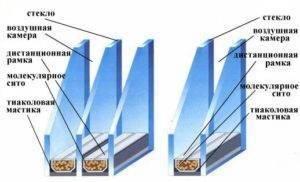 Чем отличается однокамерный стеклопакет от двухкамерного