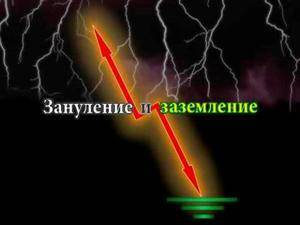Что такое ноль и земля в электрике