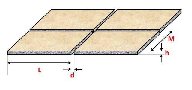 Замазка швов плитки в ванной видео