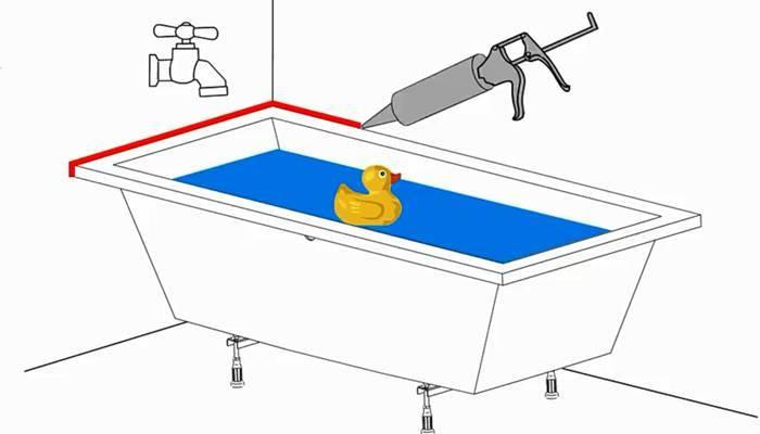 Как собрать угловую ванну