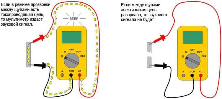 Пользование мультиметром для новичков